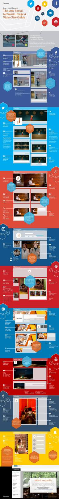 Social Media Image Sizes Cheat Sheet - fairly marvellous
